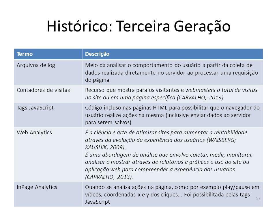Histórico: Terceira Geração TermoDescrição Arquivos de logMeio da analisar o comportamento do usuário a partir da coleta de dados realizada diretament