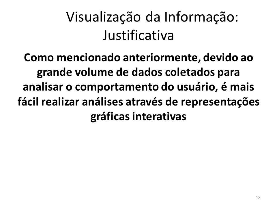 Visualização da Informação: Justificativa Como mencionado anteriormente, devido ao grande volume de dados coletados para analisar o comportamento do u