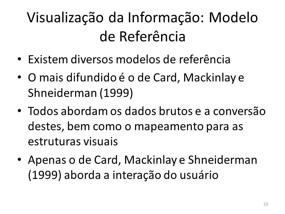 Visualização da Informação: Modelo de Referência Existem diversos modelos de referência O mais difundido é o de Card, Mackinlay e Shneiderman (1999) T