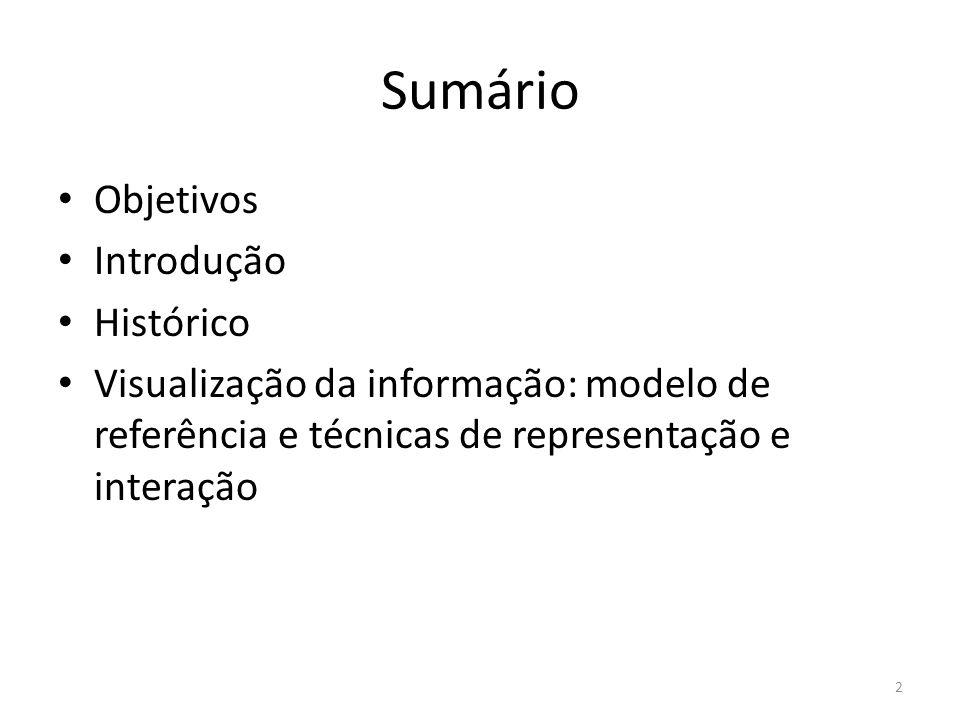 Sumário Objetivos Introdução Histórico Visualização da informação: modelo de referência e técnicas de representação e interação 2