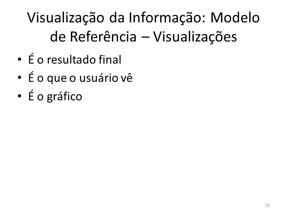 Visualização da Informação: Modelo de Referência – Visualizações É o resultado final É o que o usuário vê É o gráfico 25