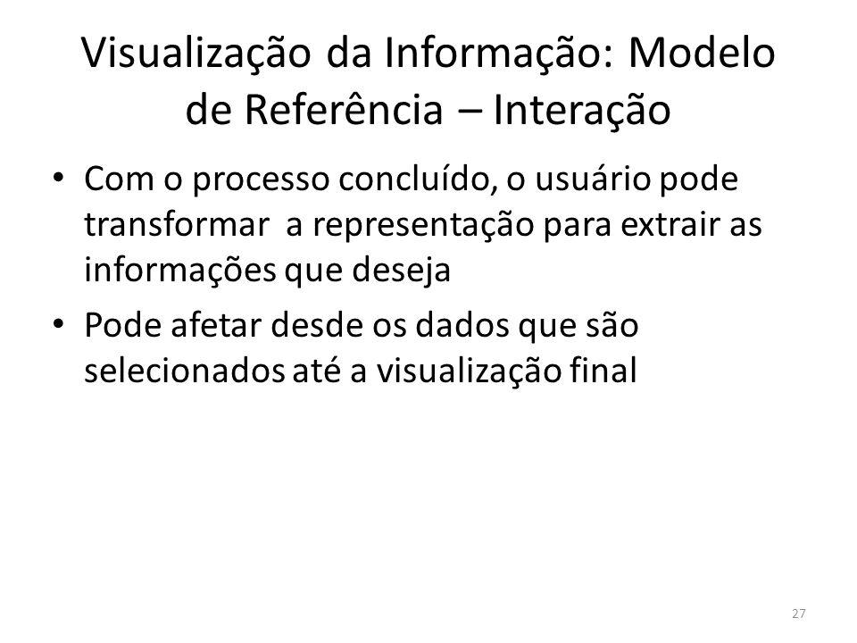 Visualização da Informação: Modelo de Referência – Interação Com o processo concluído, o usuário pode transformar a representação para extrair as info