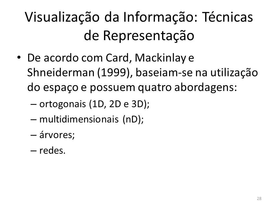 Visualização da Informação: Técnicas de Representação De acordo com Card, Mackinlay e Shneiderman (1999), baseiam-se na utilização do espaço e possuem