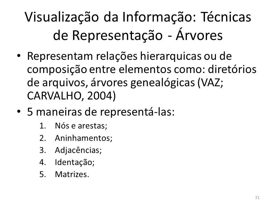 Visualização da Informação: Técnicas de Representação - Árvores Representam relações hierarquicas ou de composição entre elementos como: diretórios de