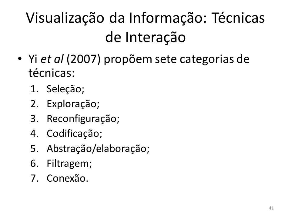 Visualização da Informação: Técnicas de Interação Yi et al (2007) propõem sete categorias de técnicas: 1.Seleção; 2.Exploração; 3.Reconfiguração; 4.Co