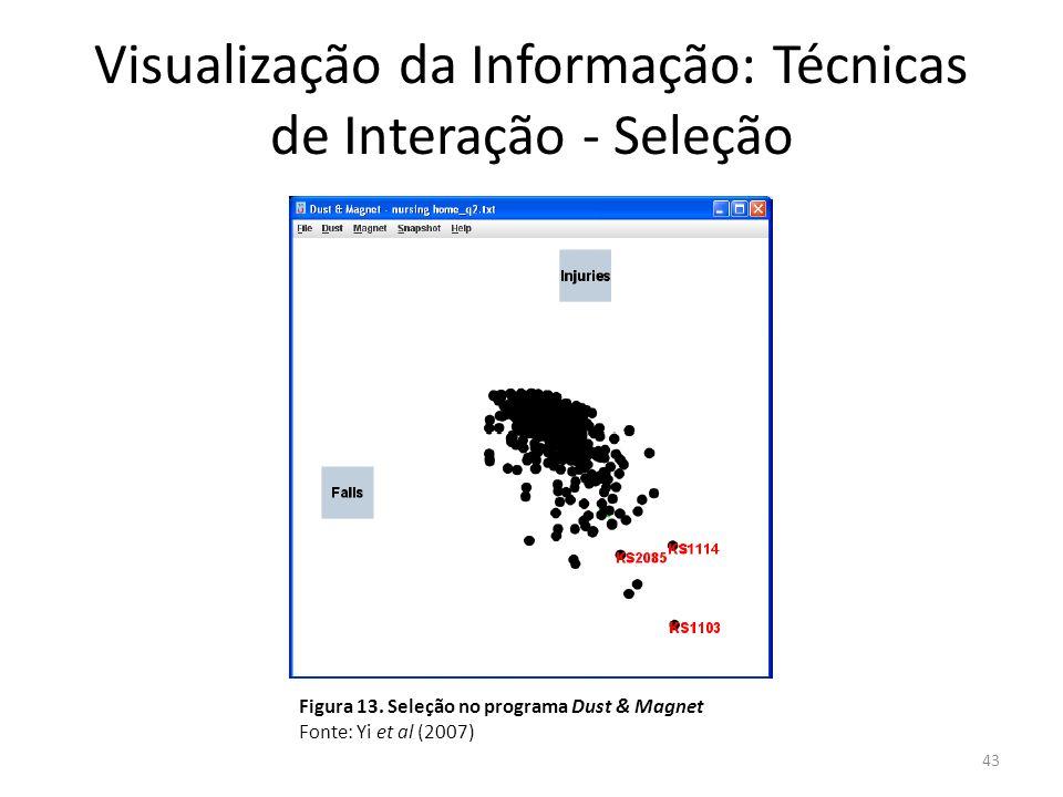 Visualização da Informação: Técnicas de Interação - Seleção 43 Figura 13. Seleção no programa Dust & Magnet Fonte: Yi et al (2007)