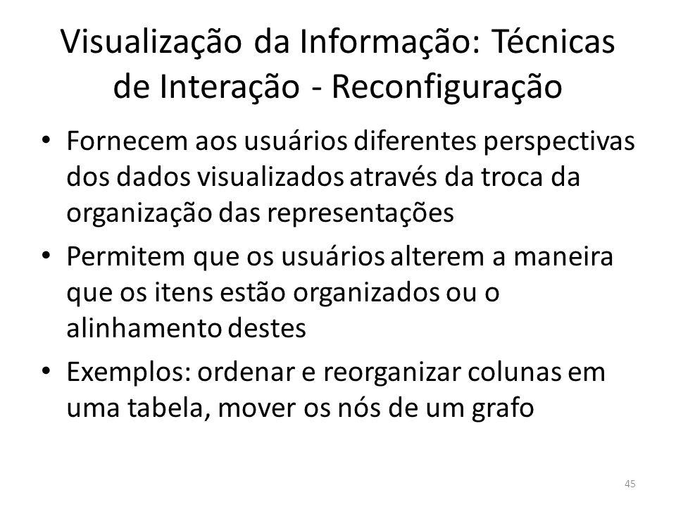 Visualização da Informação: Técnicas de Interação - Reconfiguração Fornecem aos usuários diferentes perspectivas dos dados visualizados através da tro