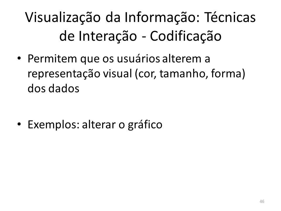Visualização da Informação: Técnicas de Interação - Codificação Permitem que os usuários alterem a representação visual (cor, tamanho, forma) dos dado