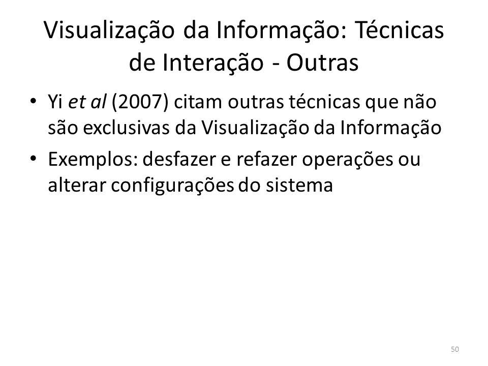 Visualização da Informação: Técnicas de Interação - Outras Yi et al (2007) citam outras técnicas que não são exclusivas da Visualização da Informação