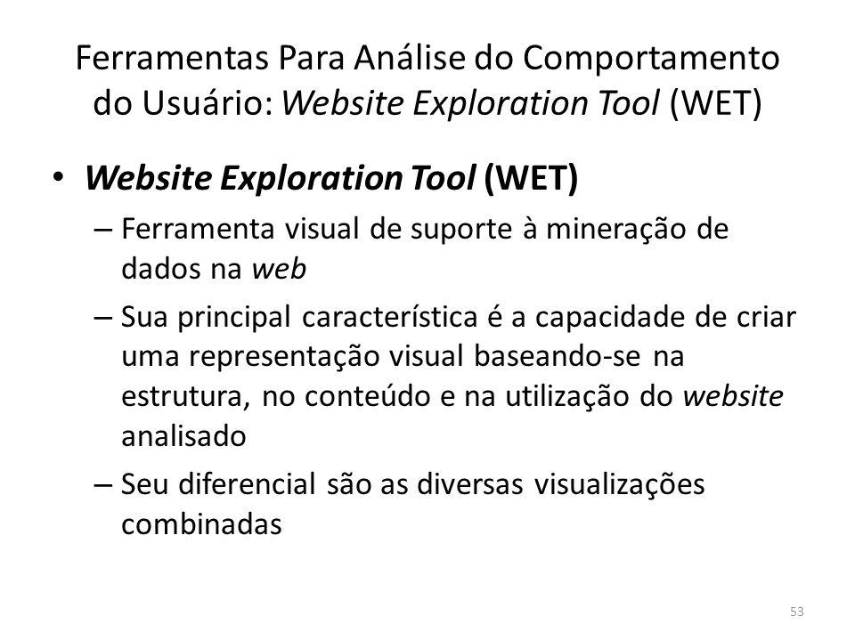 Ferramentas Para Análise do Comportamento do Usuário: Website Exploration Tool (WET) Website Exploration Tool (WET) – Ferramenta visual de suporte à m