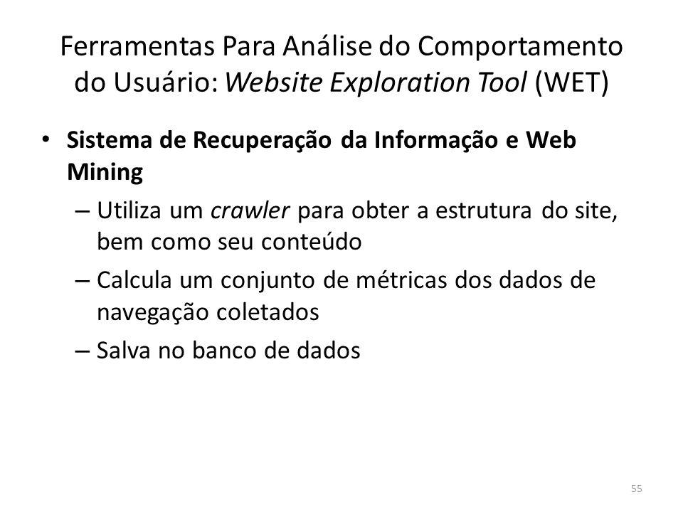 Ferramentas Para Análise do Comportamento do Usuário: Website Exploration Tool (WET) Sistema de Recuperação da Informação e Web Mining – Utiliza um cr