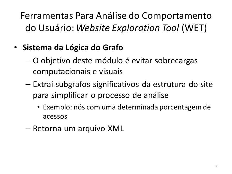 Ferramentas Para Análise do Comportamento do Usuário: Website Exploration Tool (WET) Sistema da Lógica do Grafo – O objetivo deste módulo é evitar sob