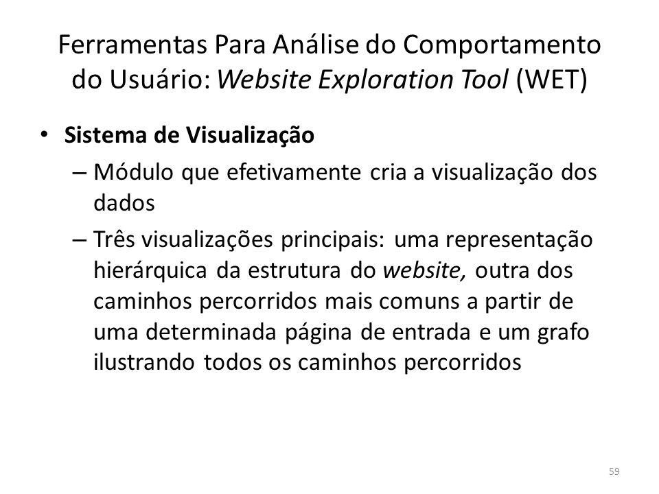 Ferramentas Para Análise do Comportamento do Usuário: Website Exploration Tool (WET) Sistema de Visualização – Módulo que efetivamente cria a visualiz