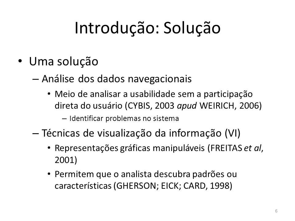 Introdução: Solução Uma solução – Análise dos dados navegacionais Meio de analisar a usabilidade sem a participação direta do usuário (CYBIS, 2003 apu