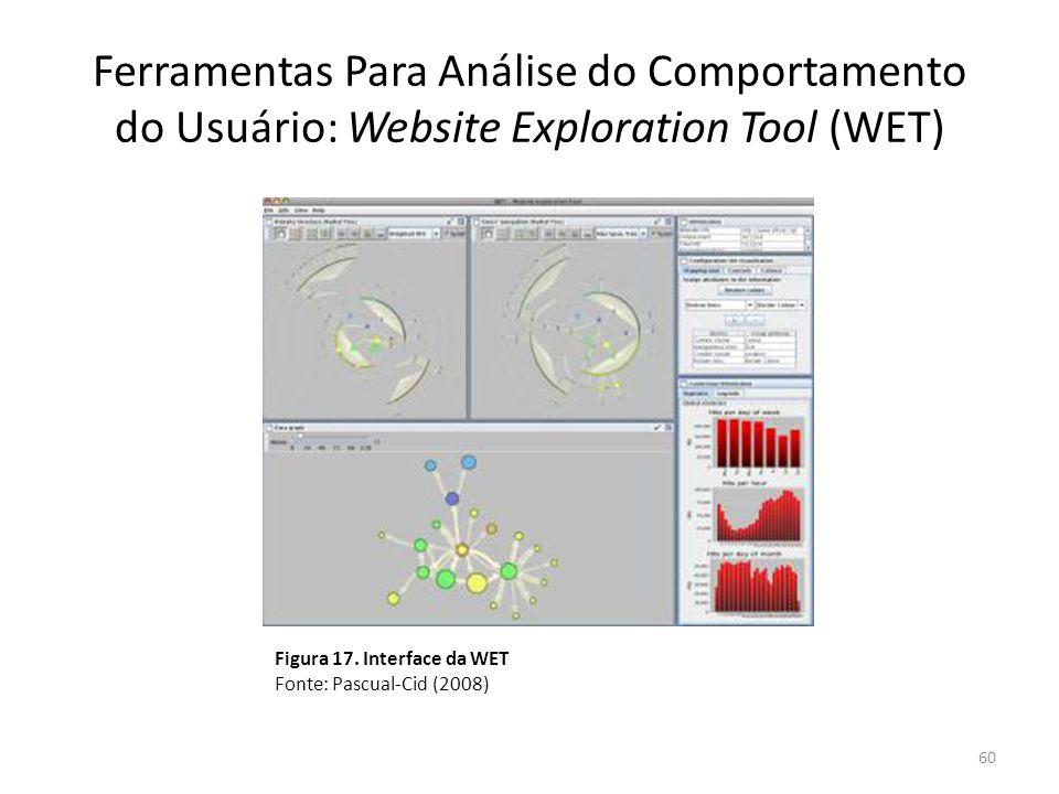 Ferramentas Para Análise do Comportamento do Usuário: Website Exploration Tool (WET) 60 Figura 17. Interface da WET Fonte: Pascual-Cid (2008)