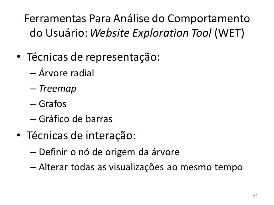 Ferramentas Para Análise do Comportamento do Usuário: Website Exploration Tool (WET) Técnicas de representação: – Árvore radial – Treemap – Grafos – G