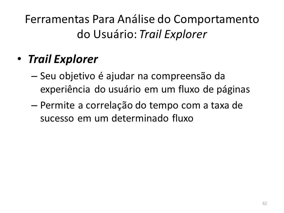 Ferramentas Para Análise do Comportamento do Usuário: Trail Explorer Trail Explorer – Seu objetivo é ajudar na compreensão da experiência do usuário e
