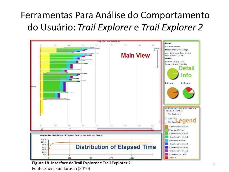 Ferramentas Para Análise do Comportamento do Usuário: Trail Explorer e Trail Explorer 2 64 Figura 18. Interface da Trail Explorer e Trail Explorer 2 F