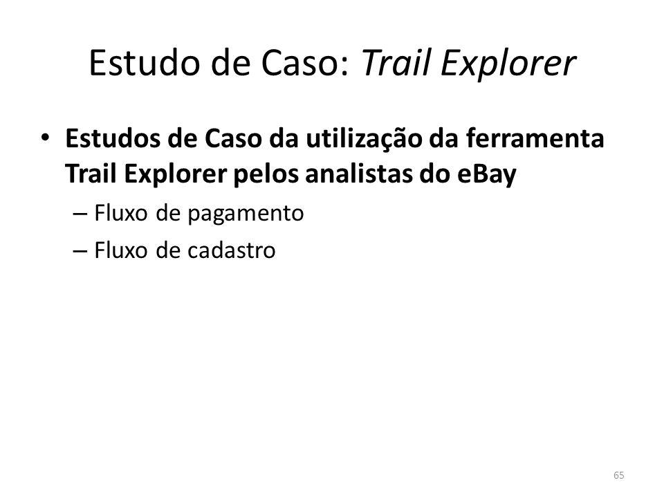 Estudo de Caso: Trail Explorer Estudos de Caso da utilização da ferramenta Trail Explorer pelos analistas do eBay – Fluxo de pagamento – Fluxo de cada
