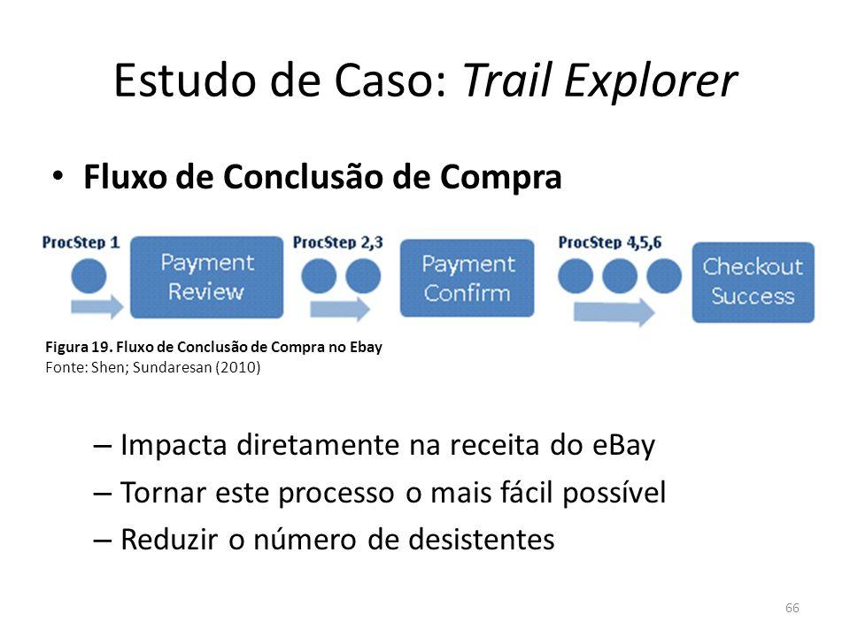 Estudo de Caso: Trail Explorer Fluxo de Conclusão de Compra – Impacta diretamente na receita do eBay – Tornar este processo o mais fácil possível – Re