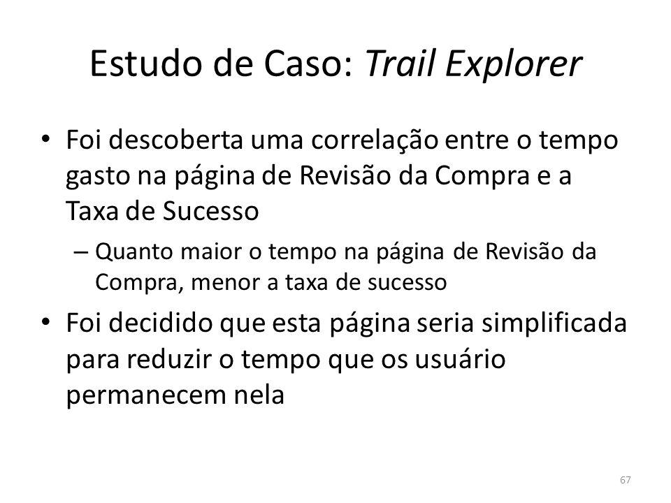 Estudo de Caso: Trail Explorer Foi descoberta uma correlação entre o tempo gasto na página de Revisão da Compra e a Taxa de Sucesso – Quanto maior o t