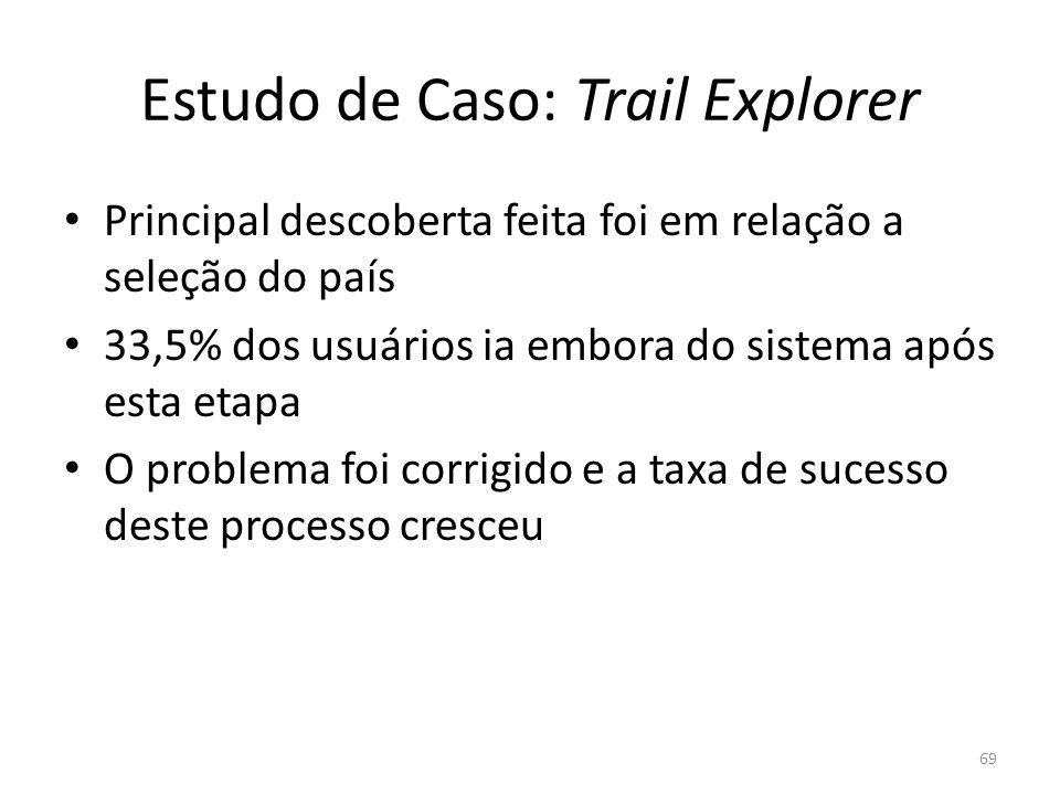 Estudo de Caso: Trail Explorer Principal descoberta feita foi em relação a seleção do país 33,5% dos usuários ia embora do sistema após esta etapa O p