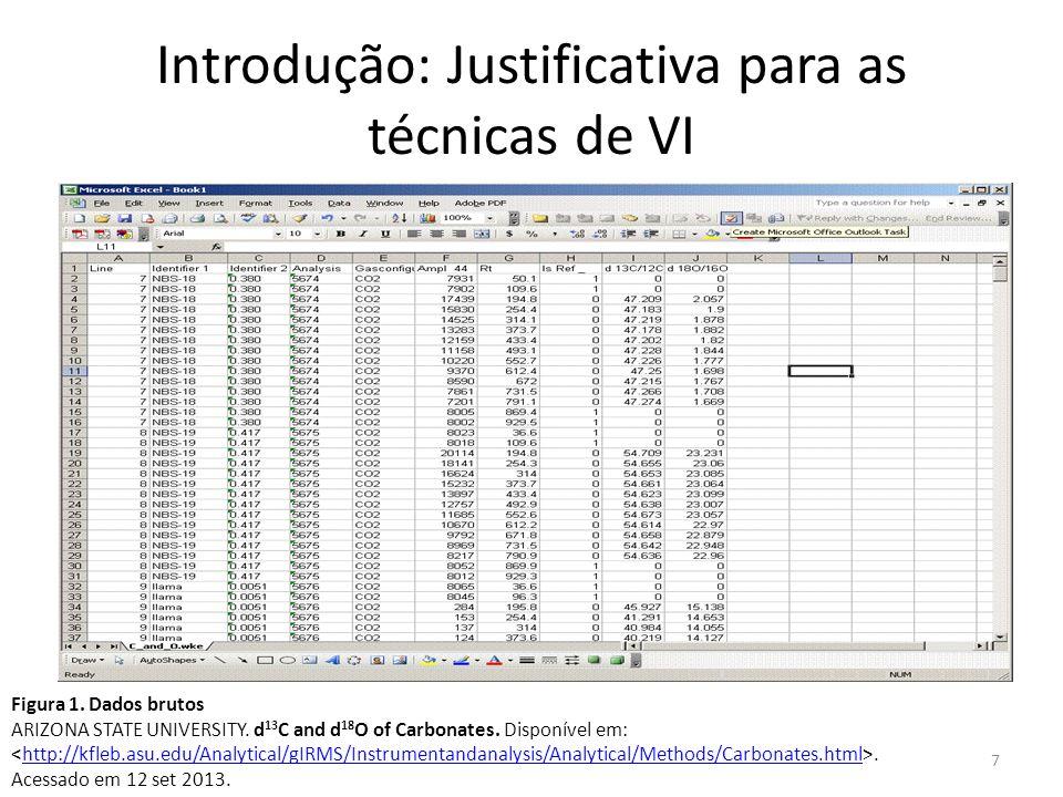 Introdução: Justificativa para as técnicas de VI Figura 1. Dados brutos ARIZONA STATE UNIVERSITY. d 13 C and d 18 O of Carbonates. Disponível em:.http