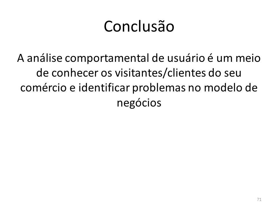 Conclusão A análise comportamental de usuário é um meio de conhecer os visitantes/clientes do seu comércio e identificar problemas no modelo de negóci