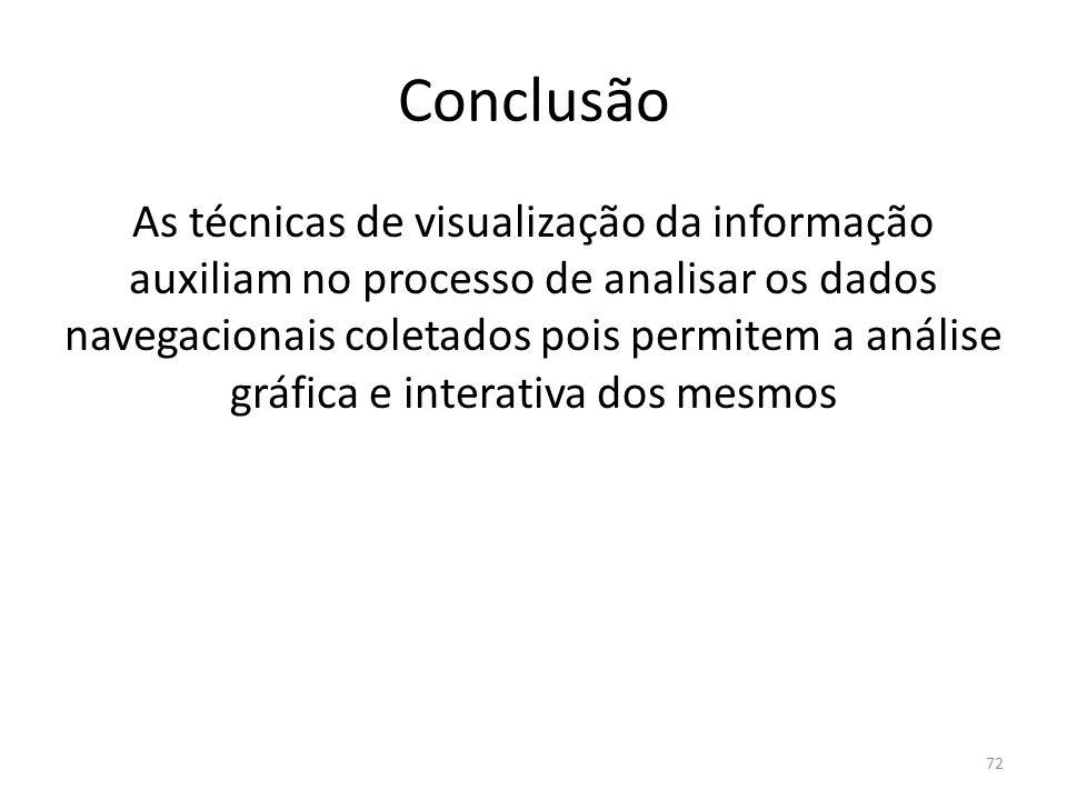 Conclusão As técnicas de visualização da informação auxiliam no processo de analisar os dados navegacionais coletados pois permitem a análise gráfica