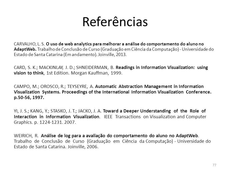 Referências CARVALHO, L. S. O uso de web analytics para melhorar a análise do comportamento do aluno no AdaptWeb. Trabalho de Conclusão de Curso (Grad