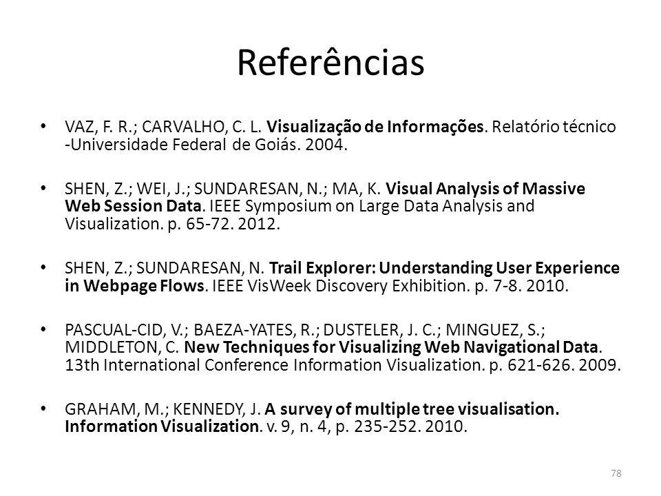 Referências VAZ, F. R.; CARVALHO, C. L. Visualização de Informações. Relatório técnico -Universidade Federal de Goiás. 2004. SHEN, Z.; WEI, J.; SUNDAR