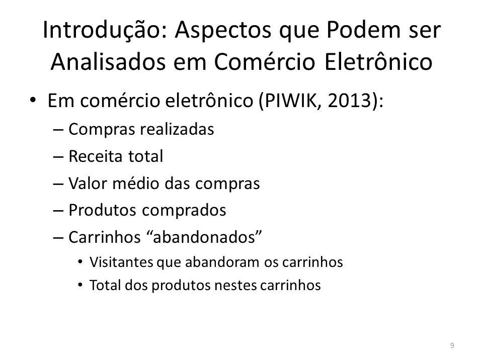 Introdução: Aspectos que Podem ser Analisados em Comércio Eletrônico Em comércio eletrônico (PIWIK, 2013): – Compras realizadas – Receita total – Valo