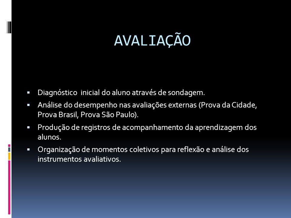 AVALIAÇÃO Diagnóstico inicial do aluno através de sondagem. Análise do desempenho nas avaliações externas (Prova da Cidade, Prova Brasil, Prova São Pa