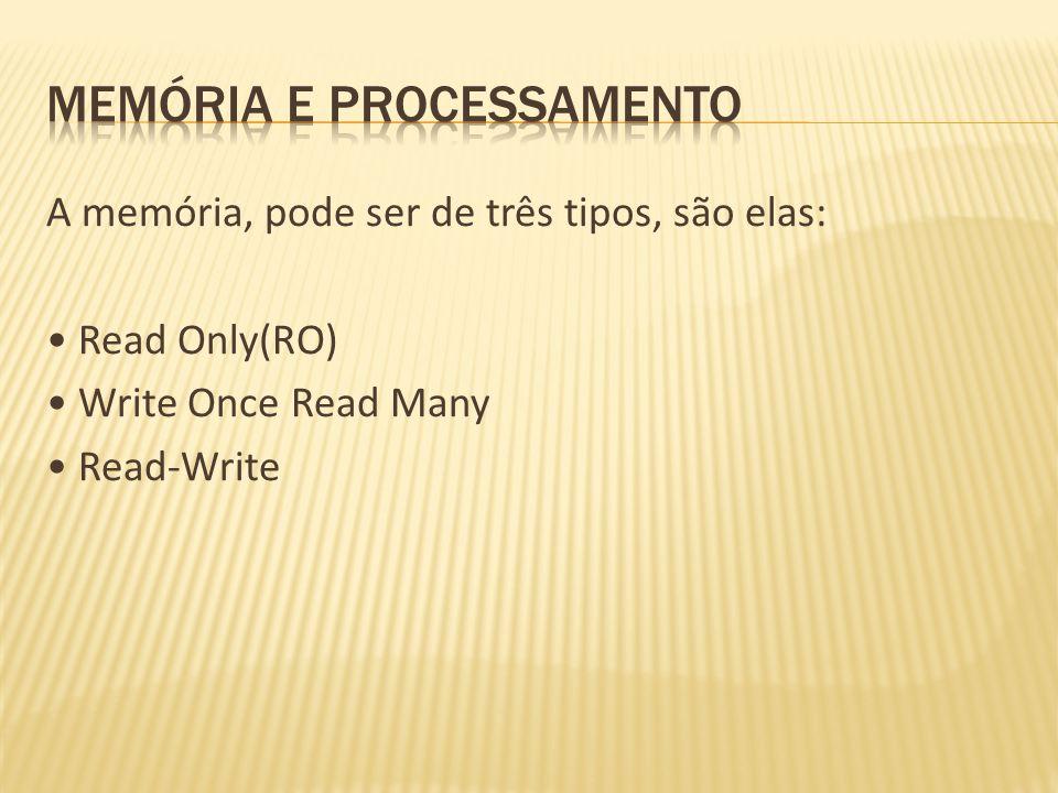 A memória, pode ser de três tipos, são elas: Read Only(RO) Write Once Read Many Read-Write
