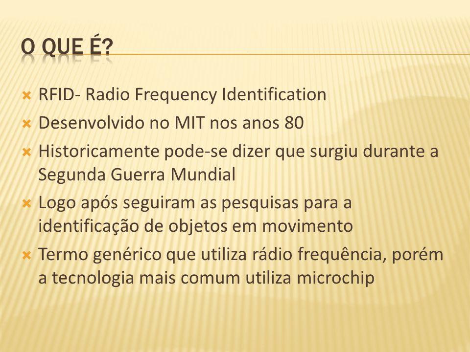 RFID- Radio Frequency Identification Desenvolvido no MIT nos anos 80 Historicamente pode-se dizer que surgiu durante a Segunda Guerra Mundial Logo apó
