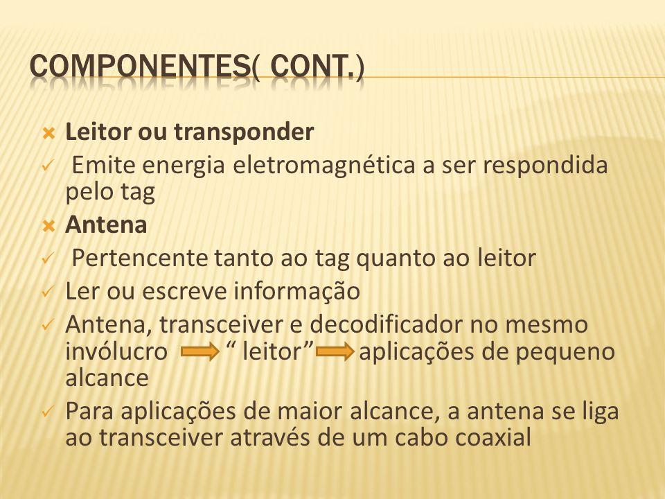 Leitor ou transponder Emite energia eletromagnética a ser respondida pelo tag Antena Pertencente tanto ao tag quanto ao leitor Ler ou escreve informaç