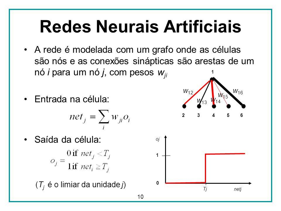 10 Redes Neurais Artificiais A rede é modelada com um grafo onde as células são nós e as conexões sinápticas são arestas de um nó i para um nó j, com