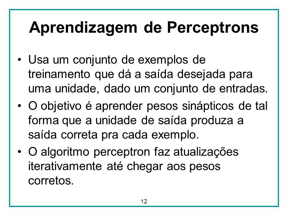 12 Aprendizagem de Perceptrons Usa um conjunto de exemplos de treinamento que dá a saída desejada para uma unidade, dado um conjunto de entradas. O ob