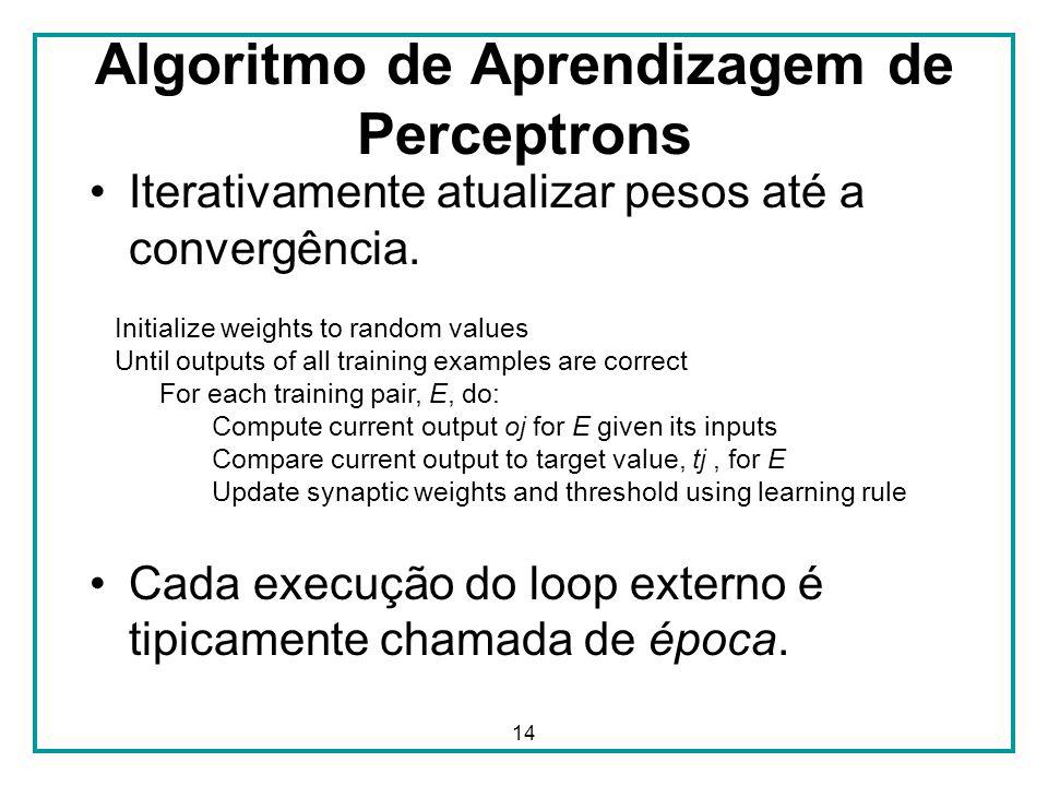 14 Algoritmo de Aprendizagem de Perceptrons Iterativamente atualizar pesos até a convergência. Cada execução do loop externo é tipicamente chamada de