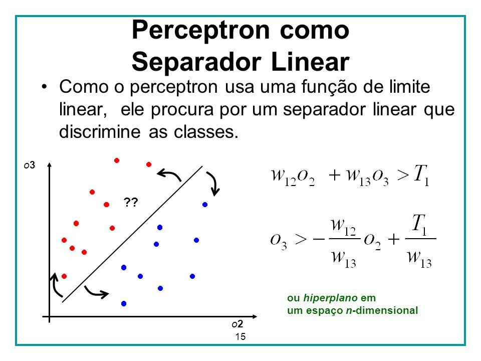 15 Perceptron como Separador Linear Como o perceptron usa uma função de limite linear, ele procura por um separador linear que discrimine as classes.