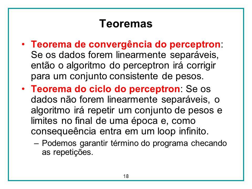 18 Teoremas Teorema de convergência do perceptron: Se os dados forem linearmente separáveis, então o algoritmo do perceptron irá corrigir para um conj