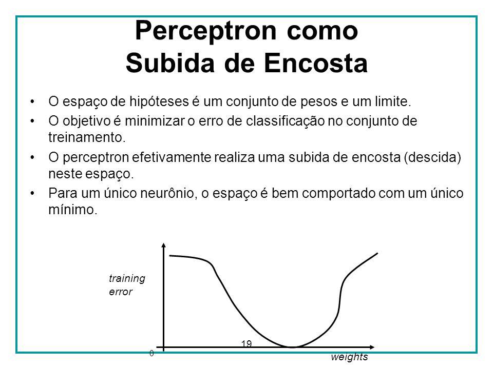 19 Perceptron como Subida de Encosta O espaço de hipóteses é um conjunto de pesos e um limite. O objetivo é minimizar o erro de classificação no conju