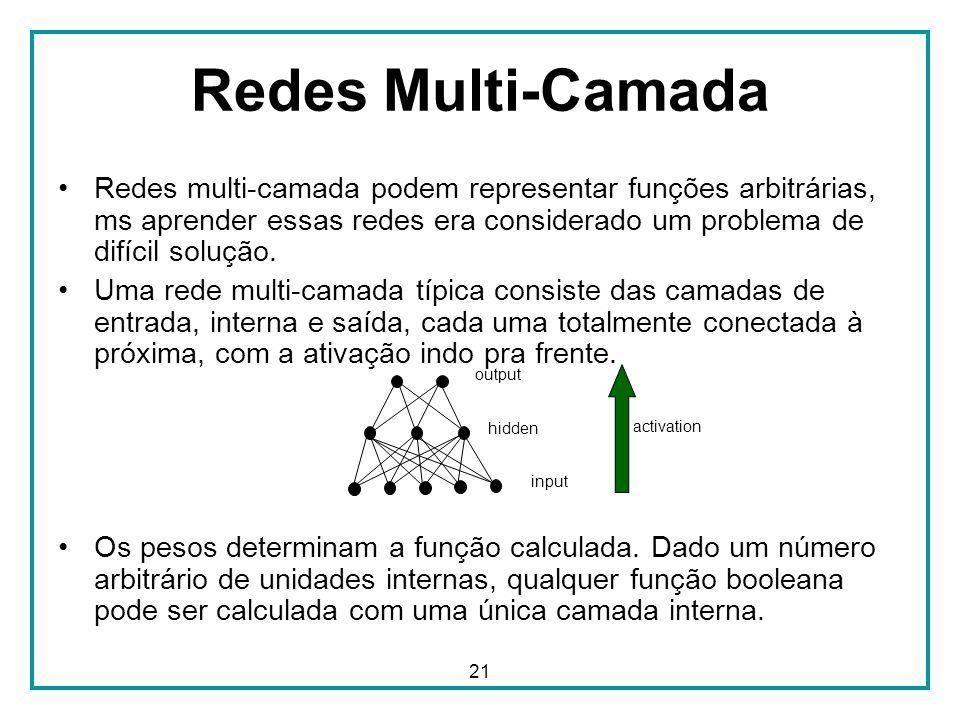 21 Redes Multi-Camada Redes multi-camada podem representar funções arbitrárias, ms aprender essas redes era considerado um problema de difícil solução