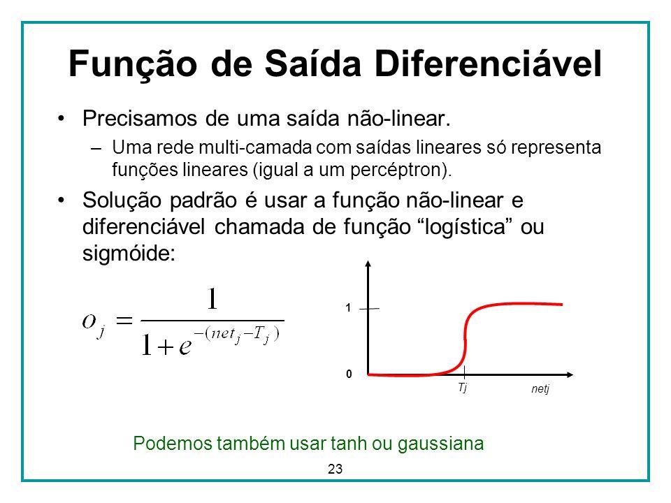 23 Função de Saída Diferenciável Precisamos de uma saída não-linear. –Uma rede multi-camada com saídas lineares só representa funções lineares (igual