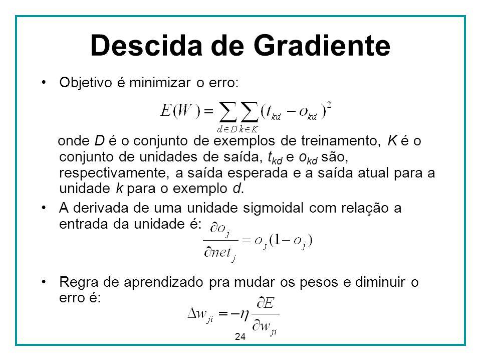 24 Descida de Gradiente Objetivo é minimizar o erro: onde D é o conjunto de exemplos de treinamento, K é o conjunto de unidades de saída, t kd e o kd
