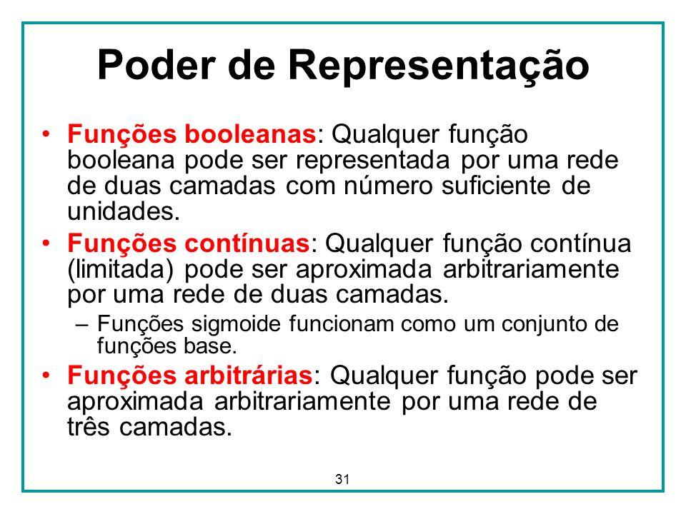 31 Poder de Representação Funções booleanas: Qualquer função booleana pode ser representada por uma rede de duas camadas com número suficiente de unid
