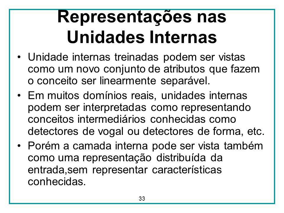 33 Representações nas Unidades Internas Unidade internas treinadas podem ser vistas como um novo conjunto de atributos que fazem o conceito ser linear