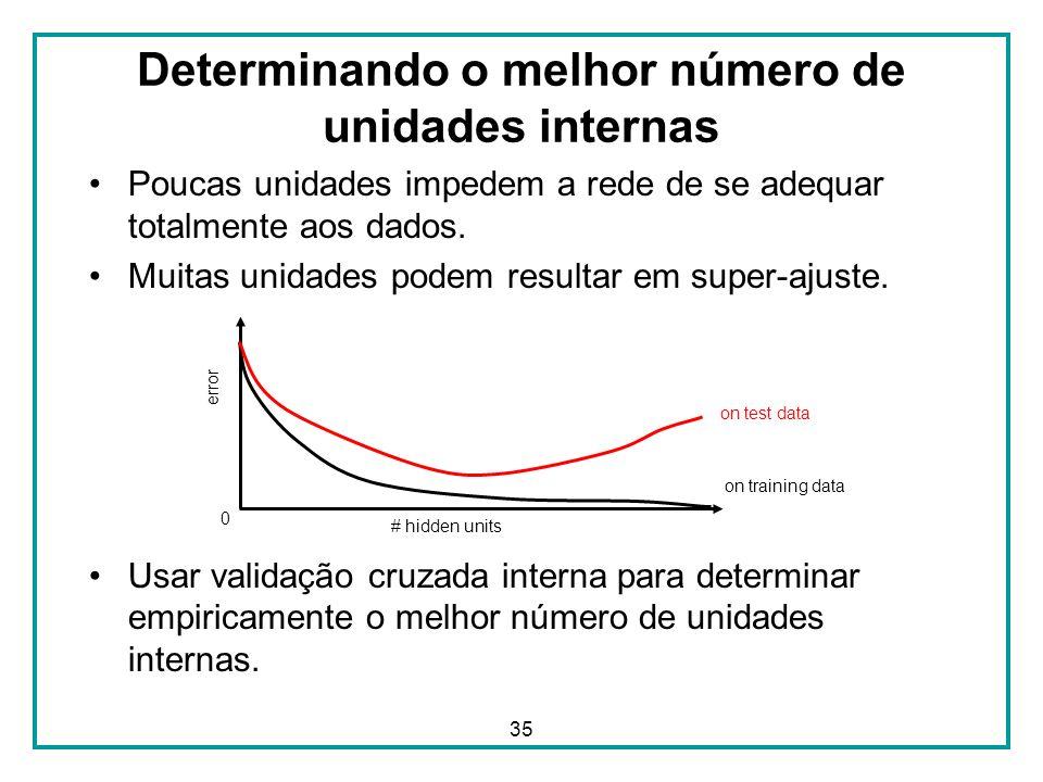 35 Determinando o melhor número de unidades internas Poucas unidades impedem a rede de se adequar totalmente aos dados. Muitas unidades podem resultar