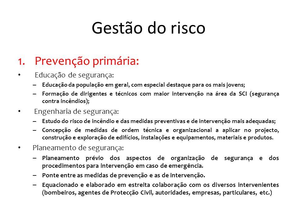 Bibliografia http://cis.engenheiros.pt/2007/comunicacoes/Joao_Almeida.pdf http://www.fiocruz.br/biosseguranca/Bis/lab_virtual/prevencao_de_incendio.html http://www.nfpaportugalconference.com/docs/7_JoaoAlmeida_InteligenciaArtificial.pd f http://www.publico.pt/Sociedade/presidente-do-snbpc-critica-funcionamento-da- estrutura-que-dirige-1238800 http://blog.dashofer.pt/bau/seguranca-e-prevencao-contra-incendios-em-construcoes- urbanas http://www.cm-odivelas.pt/extras/pdm/anexos/Vol_4_1/V4.1_IV_FactoresRisco.pdf http://geografia.fcsh.unl.pt/lucinda/booklets/B2_Booklet_Final_PT.pdf http://www.nicif.pt/riscos/Documentos/Congressos/II_Cong_Int_Riscos_PDFs/Rui_Figu eira_-_artigo_1.pdf http://casadotinoni.blogspot.pt/2007/08/o-incndio-do-chiado.html http://www.ebah.com.br/content/ABAAABilEAI/instalacoes-prevencao-combate-a- incendios http://www.cm-tvedras.pt/ficheiros/pdfs/planomemergenciacentrohistoricotv.pdf