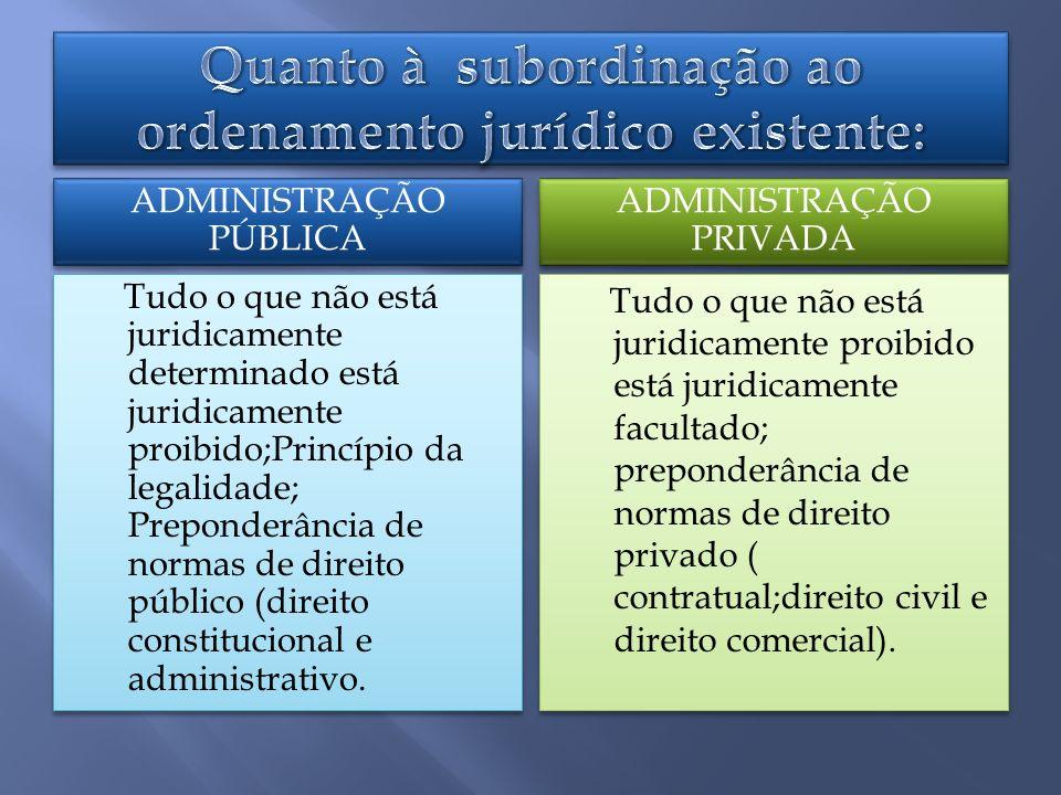ADMINISTRAÇÃO PÚBLICA ADMINISTRAÇÃO PRIVADA Tudo o que não está juridicamente determinado está juridicamente proibido;Princípio da legalidade; Preponderância de normas de direito público (direito constitucional e administrativo.